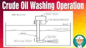 crude oil washing operation youtube
