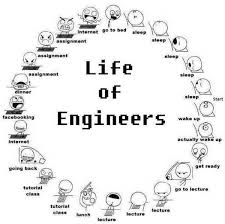 Engineer Meme - celebrating engineer s day with the funniest engineering memes on