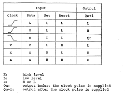 How To Do Truth Tables Component Convert D Flip Flop To T Popular Circuits Patent