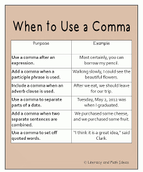 when to use a comma learning pinterest grammar teaching and