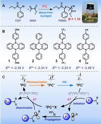organocatalyzed atom transfer radical polymerization driven by