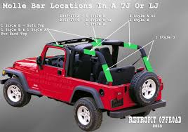 jeep wrangler 2 door hardtop black retrofit offroad aftermarket jeep parts and accessories