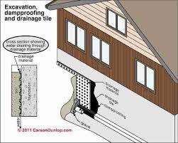 expert roofing and basement waterproofing basement waterproofing procedures moisture sealers for basement