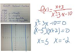 showme algebra 2 graph simple rational functions