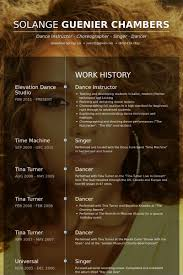 Dance Resume Examples by Dance Instructor Resume Samples Visualcv Resume Samples Database