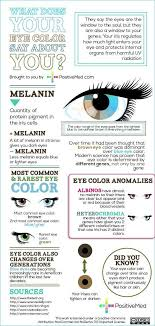 what does your eye color say about you eye care optometry