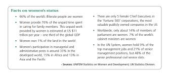 15 Cabinet Positions Theme 6 Social Development On Emaze