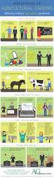 36 best ffa images on pinterest animal science classroom ideas