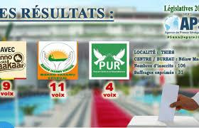 fermeture bureau de vote progressive des bureaux de vote annonce iminente de résultats