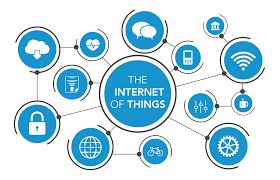 The Internet Of Things And by What Is The Internet Of Things And How Will It Change The Way We