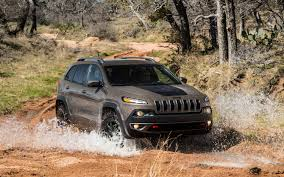 cool jeep cherokee cool jeep cherokee trailhawk wallpapers 10707 download page