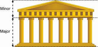 der goldene schnitt architektur der goldene schnitt das mysterium der schönheit dr dr ruben