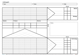 more templates u2014 cambridge roadmapping