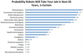 the future of work the robot takeover is already here