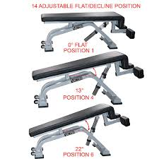 Decline Vs Flat Bench Amazon Com Valor Fitness Df 1 Decline Flat Bench Adjustable
