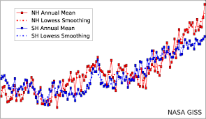 average global temperature by year table data giss giss surface temperature analysis gistemp