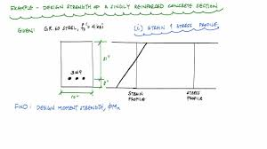 design moment strength calculation of singly rc beam reinforced