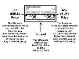 bid price bid and ask price