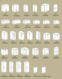 meuble cuisine dimension impressionnant meuble de cuisine dimension standard décoration