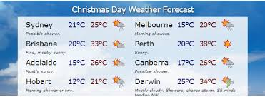 forecast rain on christmas eve sunny for christmas christmas weather forecasts night storm town sunny