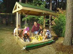 Badger Basket Covered Convertible Cedar Sandbox With Two Bench Seats Covered Convertible Cedar Sandbox With Two Bench Seats Sandbox