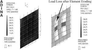 blast load effects on highway bridges i modeling and blast load