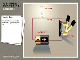 electrical circuit diagrams ppt video online download
