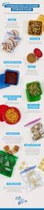 how long are thanksgiving leftovers good for ziploc thanksgiving leftovers storage guide ziploc brand