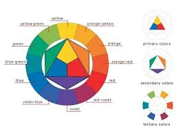 complementary color why are blue and yellow considered complementary colors quora