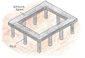 piled foundation construction studies q1