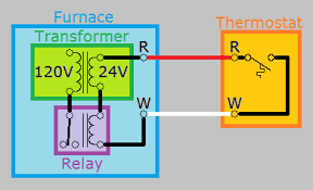 2 wire thermostat wiring diagram heat only the best wiring