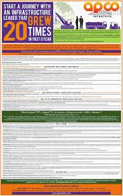 Geologist Job Description Job Senior Geologist Jammu And Kashmir Engineering Civil