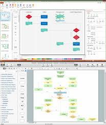 swim swimlane flowchart template excel lane diagrams