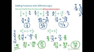 adding fractions with unlike denominators adding fractions with different signs and different denominators