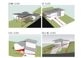 the ways to design a house in sloping site urban designurban design