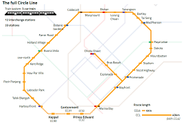 Singapore Mrt Map Three New Stations To Close Loop On Circle Line Todayonline