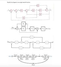 83 pdf solution of cmos by kang leblebici ftdi or vlsi dil8