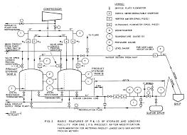 most effective 13725 air damper p u0026 id symbol blade damper