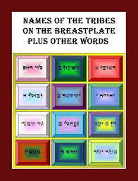 12 stones of ephod breastplate urim and thummim hebrew nations