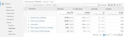 olark live chat getting started with google analytics integration