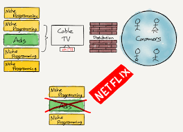 stratechery by ben thompson u2013 on the business strategy and