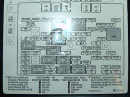 2006 gmc fuse box gmc envoy xl fuse box wiring diagram for car