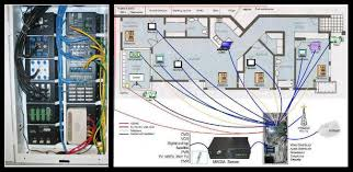 structured wiring cabling installation contractor pasadena ca
