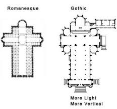 Church Of Light Floor Plan Gothic Innovation Of St Denis Cathedral U2013 Architecture Revived