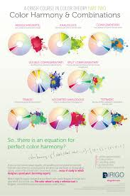 Different Color Schemes A Crash Course In Color Theory Part Two Color Harmony