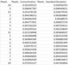 Excel Survey Data Analysis Template Data Analysis For Standing Stock Surveys Or R S Marine Debris