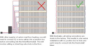 underfloor heating laminate flooring imposing in floor home