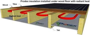 in floor heat insulation