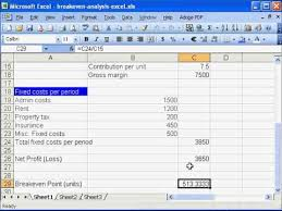 Cost Volume Profit Graph Excel Template Breakeven Analysis In Excel