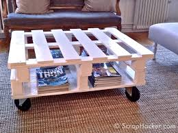 Shipping Crate Coffee Table - pallet hacks scraphacker